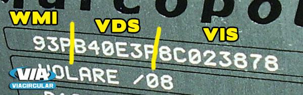 Numeração de chassis